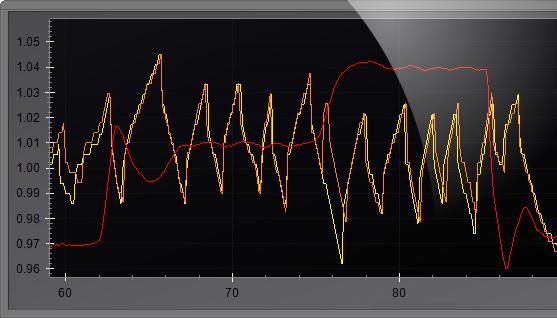 Renovelo - ByteTuner - BMW Engine Tuning Software
